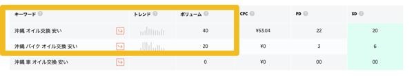 沖縄の会社がホームページ制作をして集客する方法とは?(自動車整備業編)4