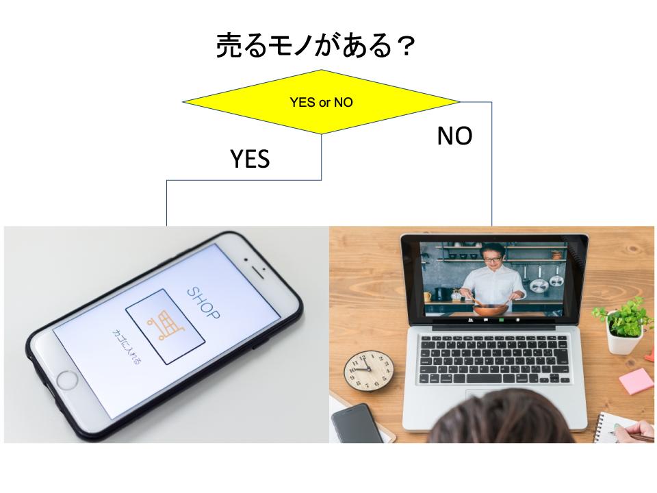 デジタル・トランスフォーメーション(DX)とは?活用事例と共に解説