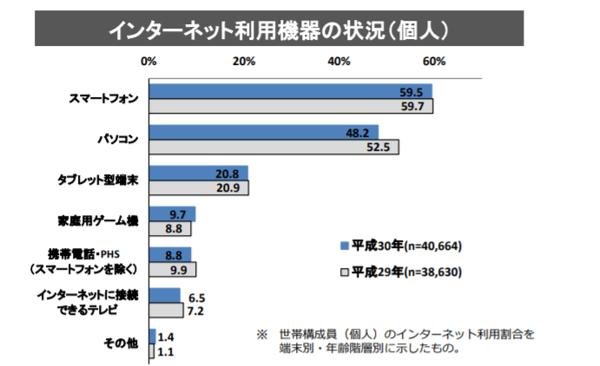 【徹底調査】沖縄のホームページ制作会社の作成費用相場は?【2020年版】1