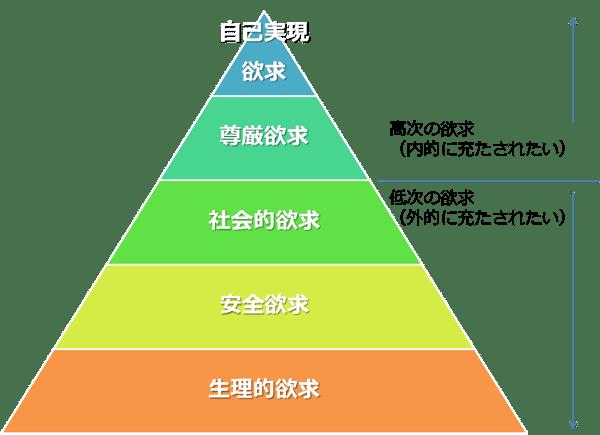 飲食店成功の秘訣は心理学とマーケティング!!1